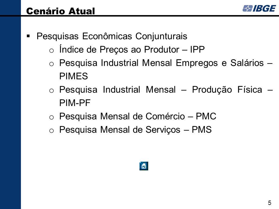 Pesquisas Econômicas Conjunturais Índice de Preços ao Produtor – IPP
