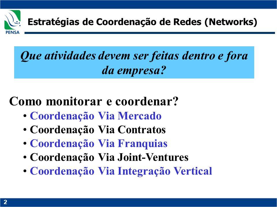 Estratégias de Coordenação de Redes (Networks)