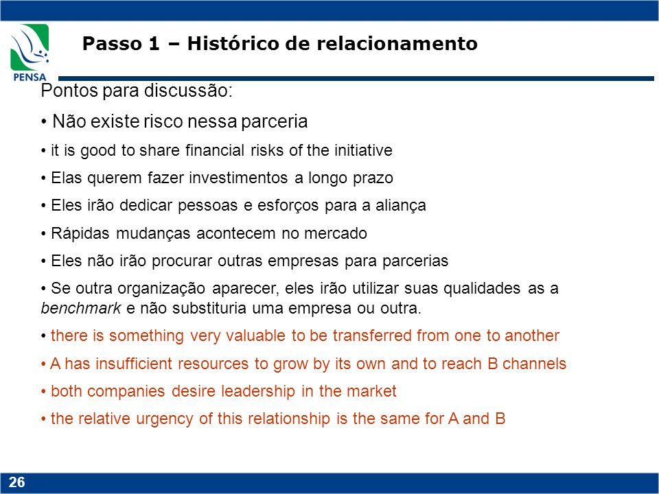 Passo 1 – Histórico de relacionamento