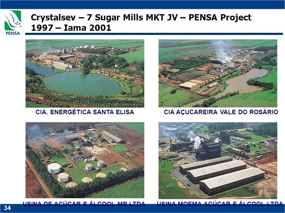 Crystalsev – 7 Sugar Mills MKT JV – PENSA Project 1997 – Iama 2001