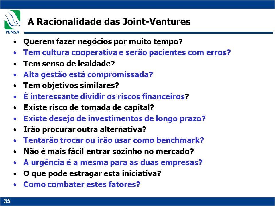 A Racionalidade das Joint-Ventures