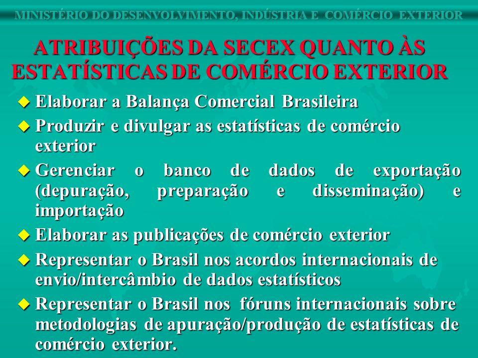 ATRIBUIÇÕES DA SECEX QUANTO ÀS ESTATÍSTICAS DE COMÉRCIO EXTERIOR