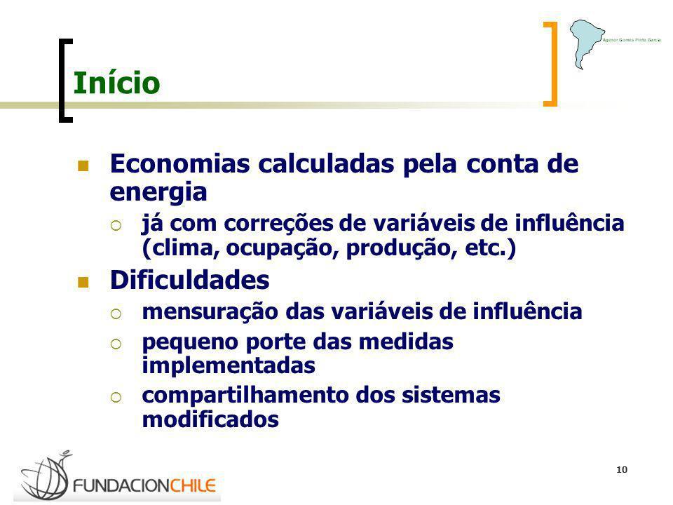 Início Economias calculadas pela conta de energia Dificuldades