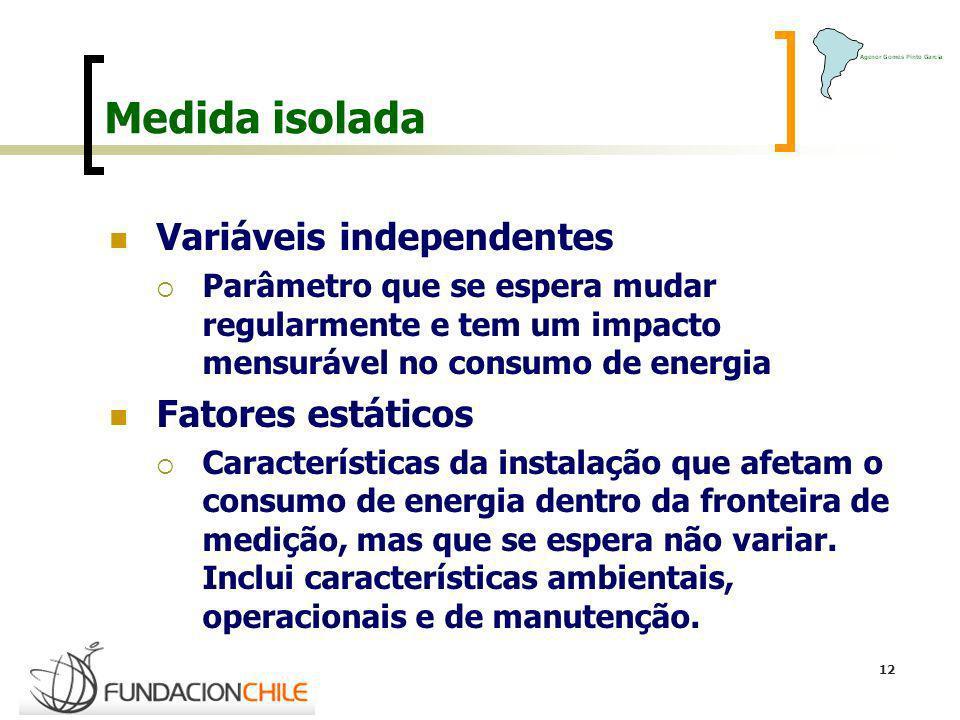 Medida isolada Variáveis independentes Fatores estáticos
