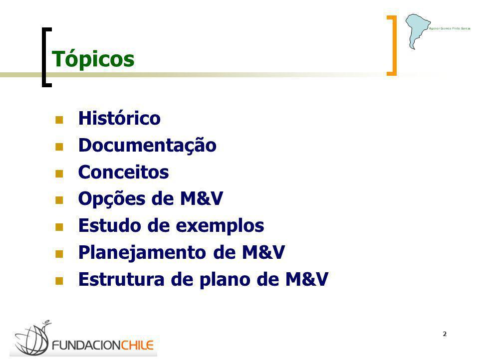 Tópicos Histórico Documentação Conceitos Opções de M&V