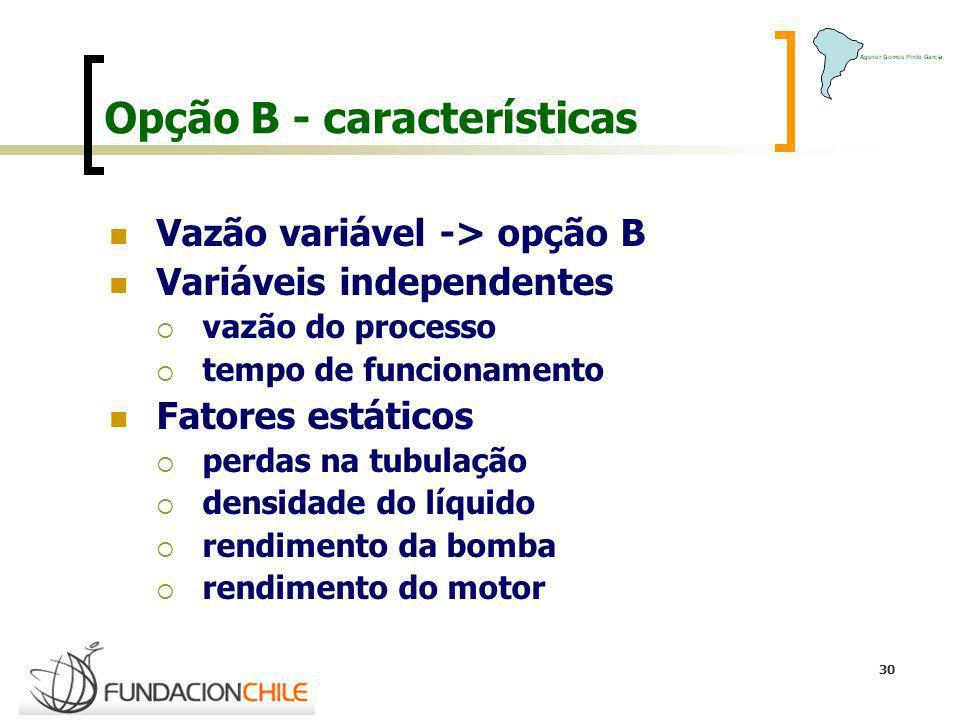 Opção B - características
