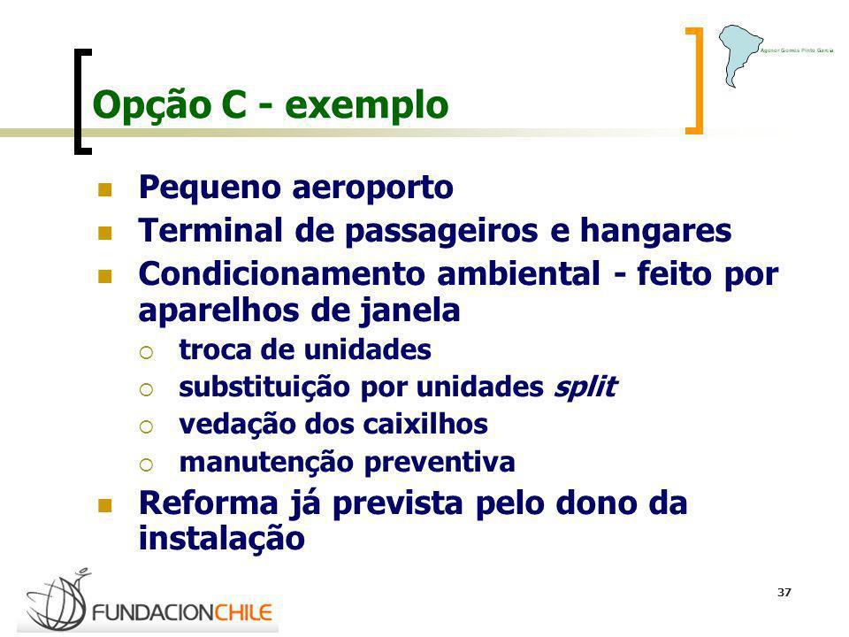 Opção C - exemplo Pequeno aeroporto Terminal de passageiros e hangares