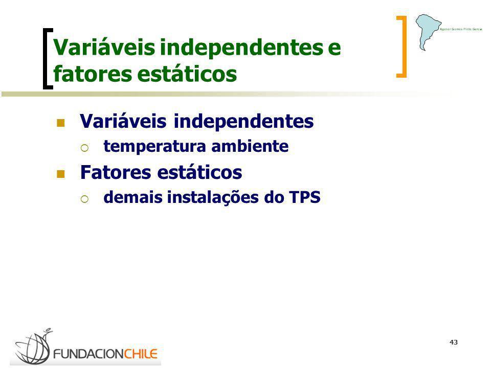 Variáveis independentes e fatores estáticos
