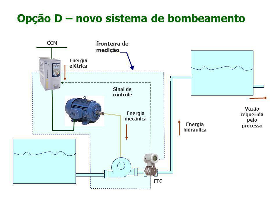 Opção D – novo sistema de bombeamento