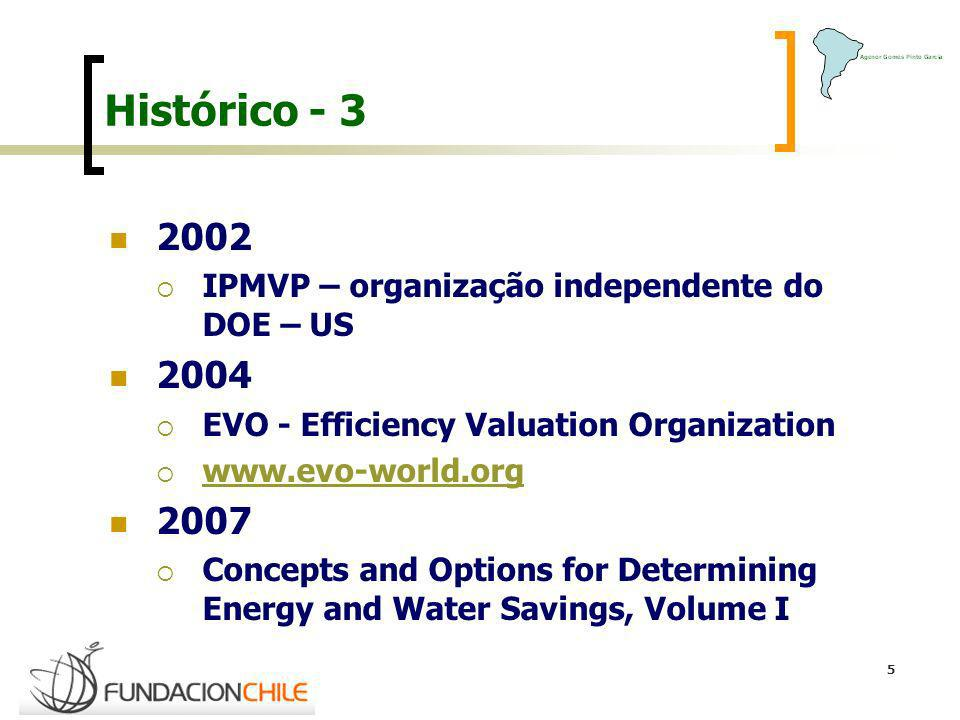 Histórico - 3 2002. IPMVP – organização independente do DOE – US. 2004. EVO - Efficiency Valuation Organization.