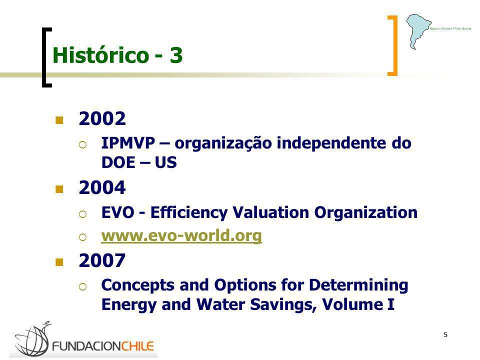 Histórico - 32002. IPMVP – organização independente do DOE – US. 2004. EVO - Efficiency Valuation Organization.
