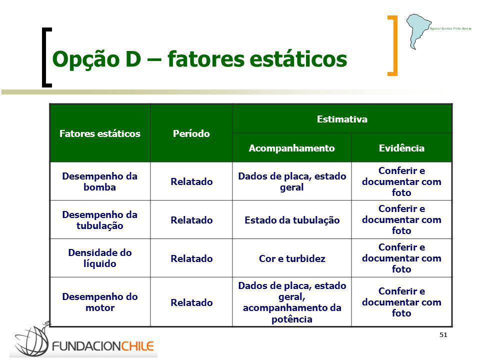 Opção D – fatores estáticos