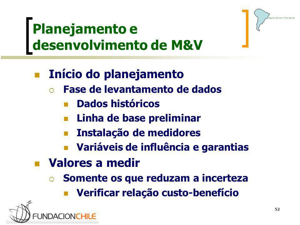 Planejamento e desenvolvimento de M&V