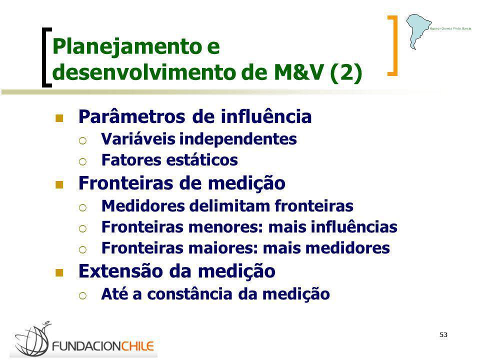 Planejamento e desenvolvimento de M&V (2)