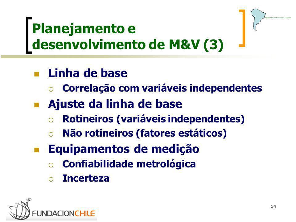 Planejamento e desenvolvimento de M&V (3)