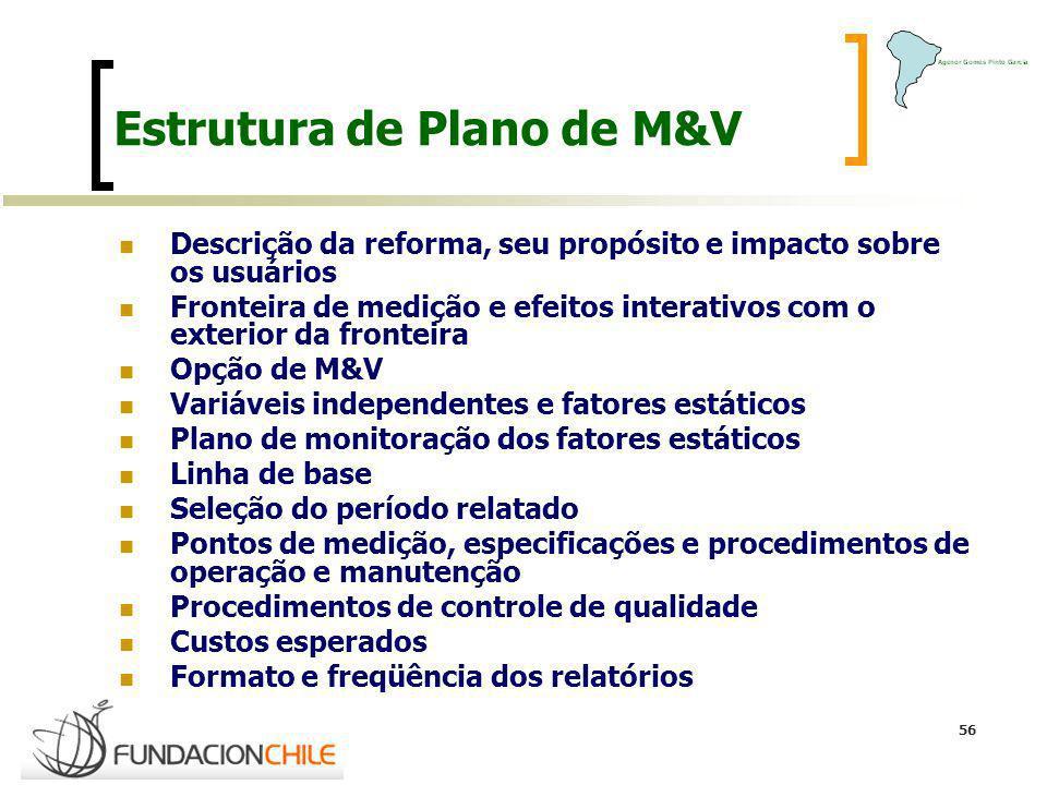 Estrutura de Plano de M&V