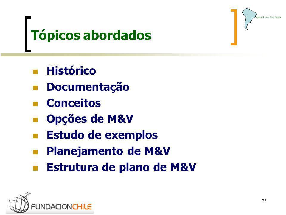 Tópicos abordados Histórico Documentação Conceitos Opções de M&V