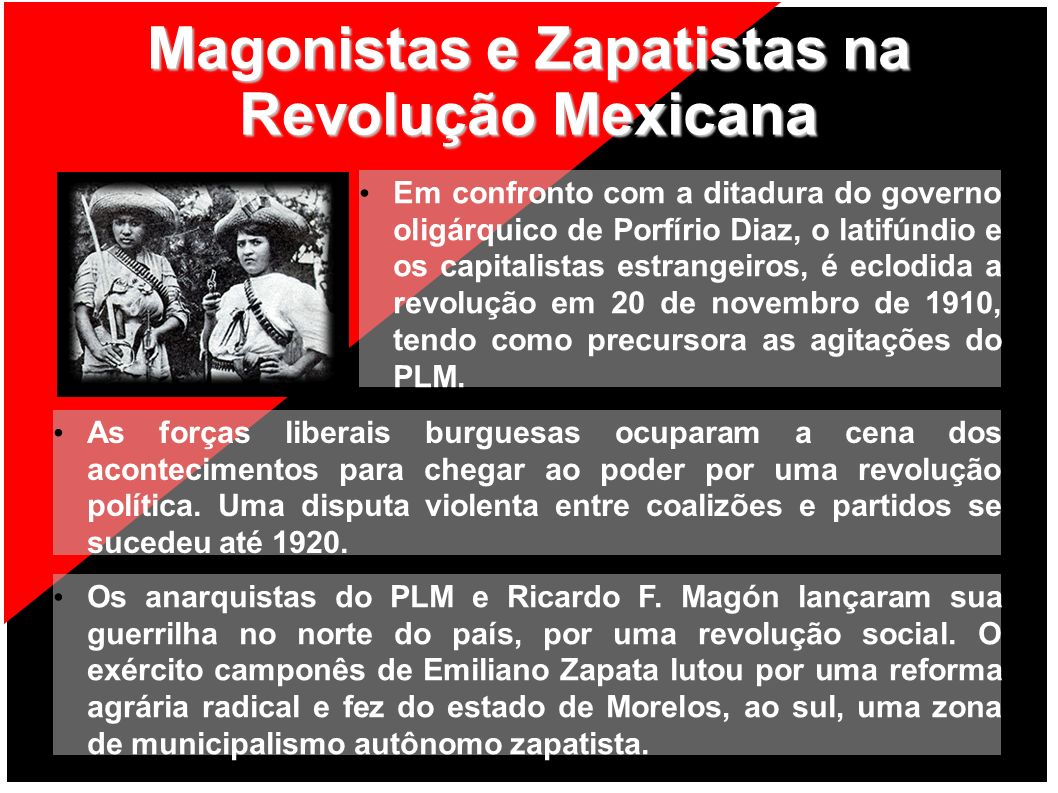 Magonistas e Zapatistas na Revolução Mexicana
