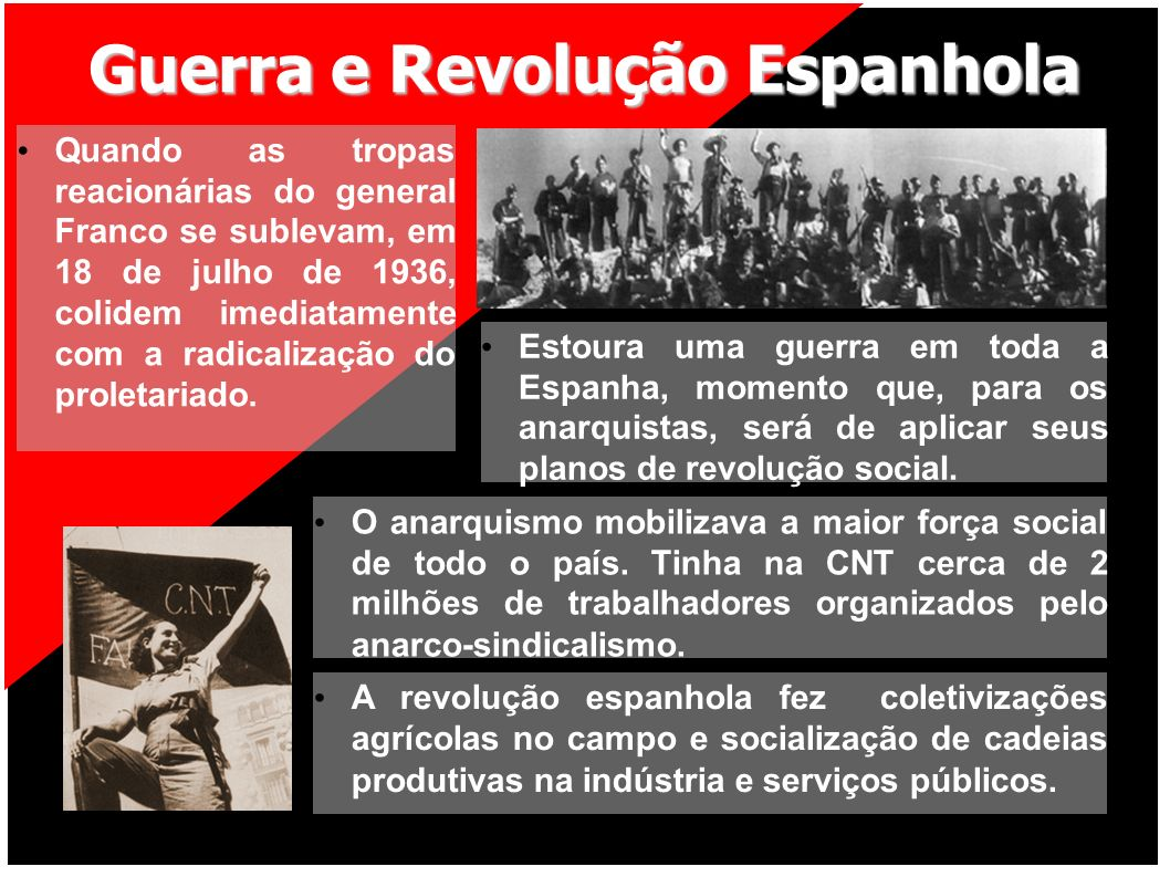 Guerra e Revolução Espanhola