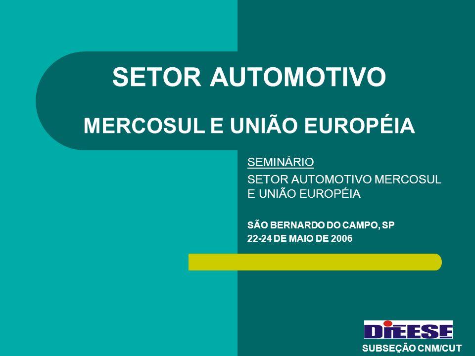 SETOR AUTOMOTIVO MERCOSUL E UNIÃO EUROPÉIA