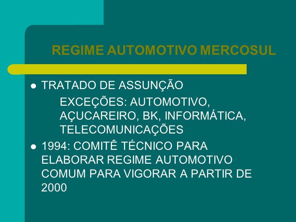 REGIME AUTOMOTIVO MERCOSUL