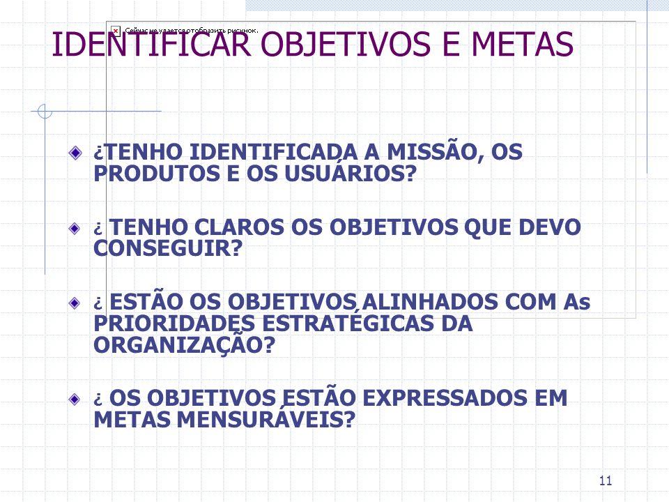 IDENTIFICAR OBJETIVOS E METAS