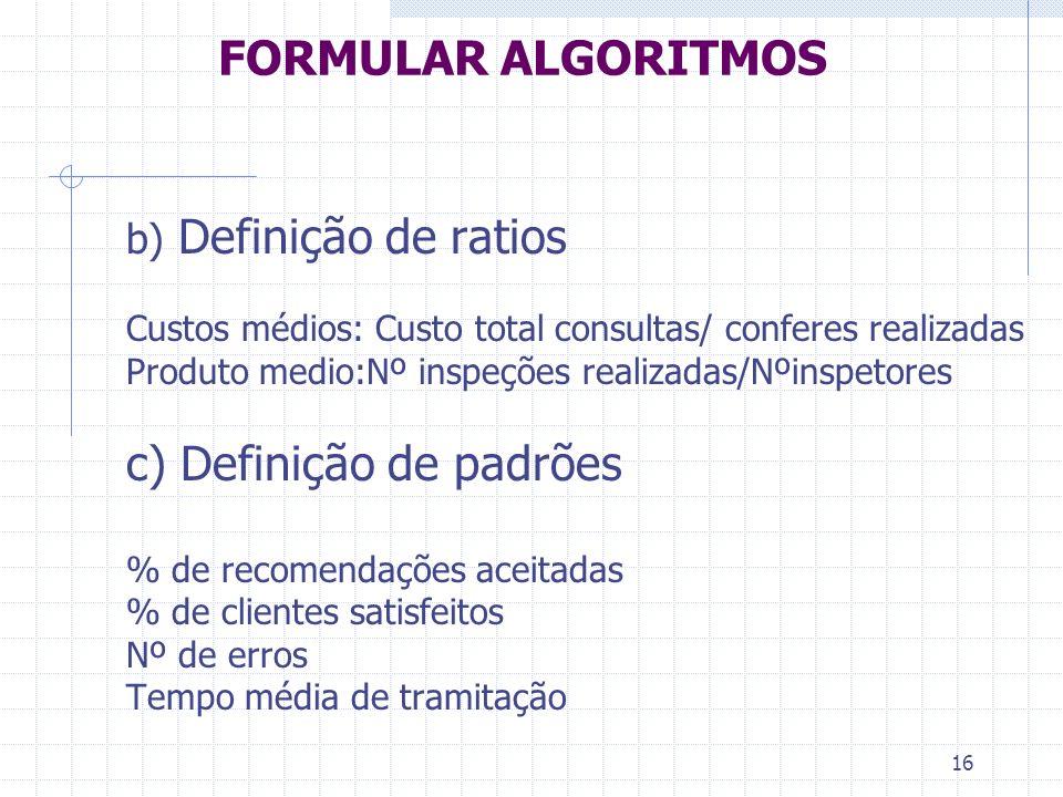 c) Definição de padrões