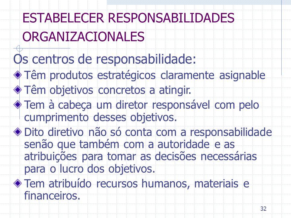 ESTABELECER RESPONSABILIDADES ORGANIZACIONALES
