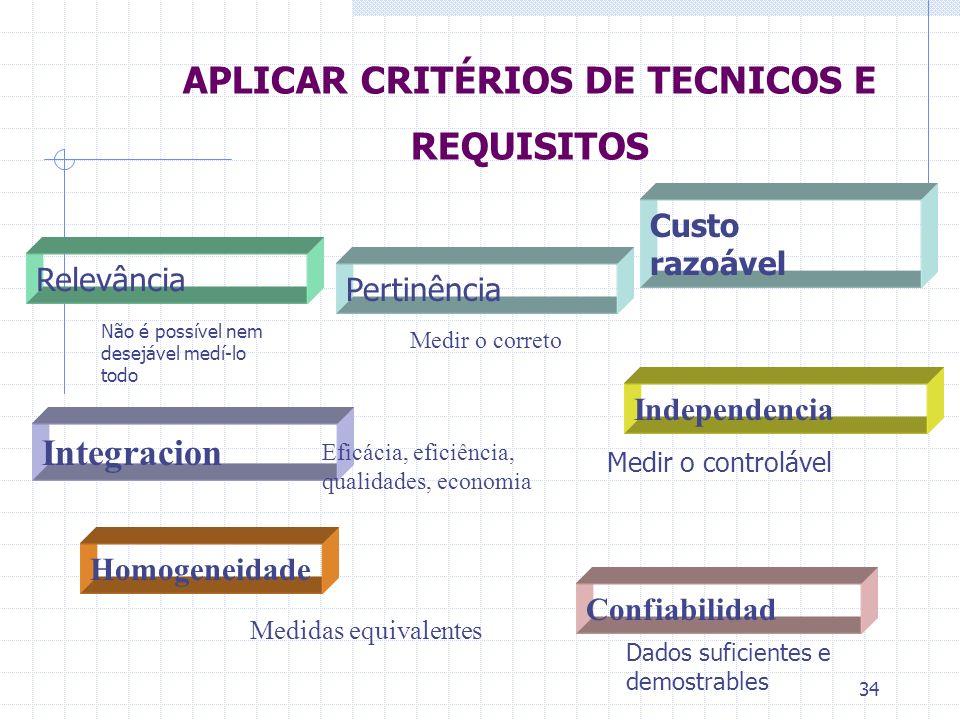 APLICAR CRITÉRIOS DE TECNICOS E REQUISITOS
