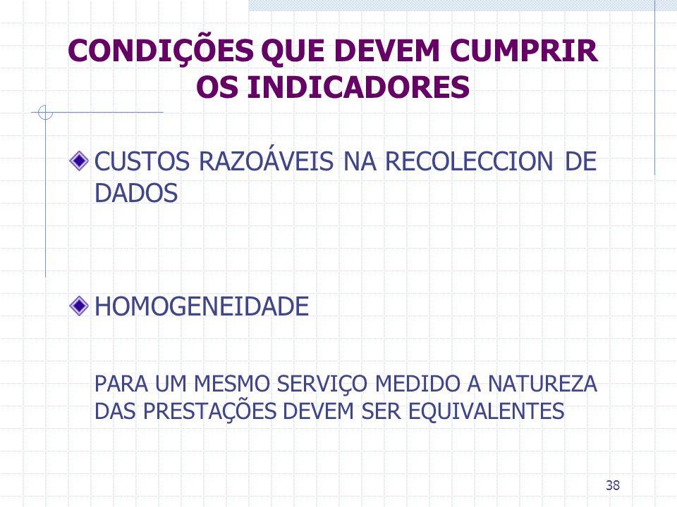 CONDIÇÕES QUE DEVEM CUMPRIR OS INDICADORES