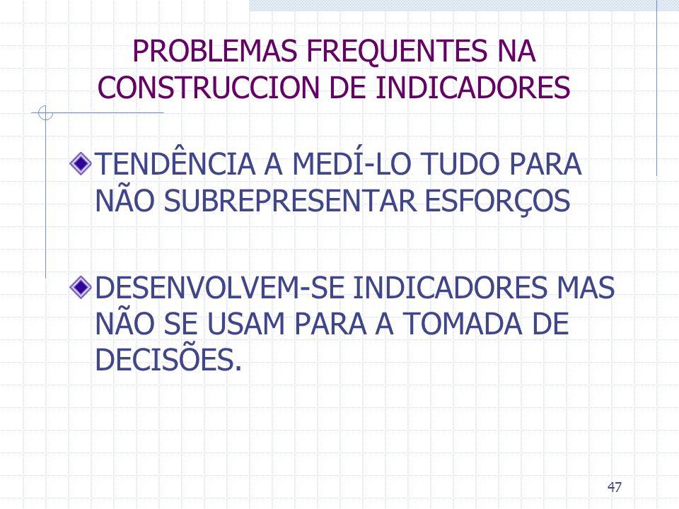 PROBLEMAS FREQUENTES NA CONSTRUCCION DE INDICADORES