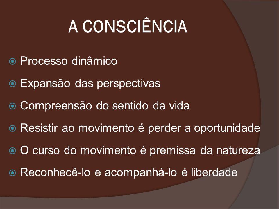 A CONSCIÊNCIA Processo dinâmico Expansão das perspectivas