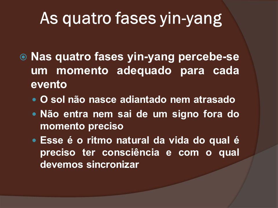 As quatro fases yin-yang