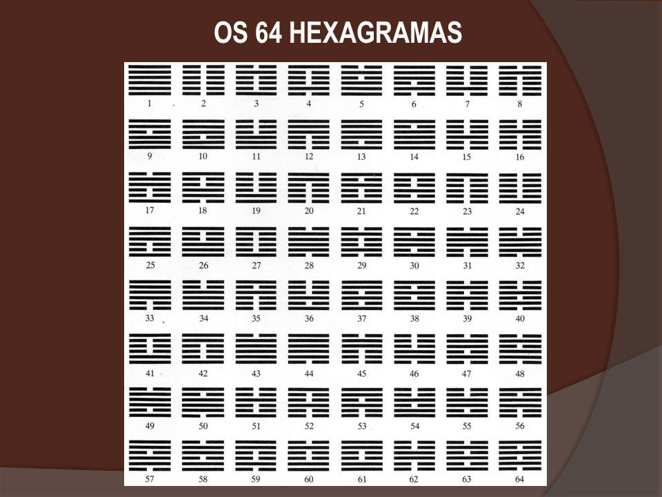 OS 64 HEXAGRAMAS