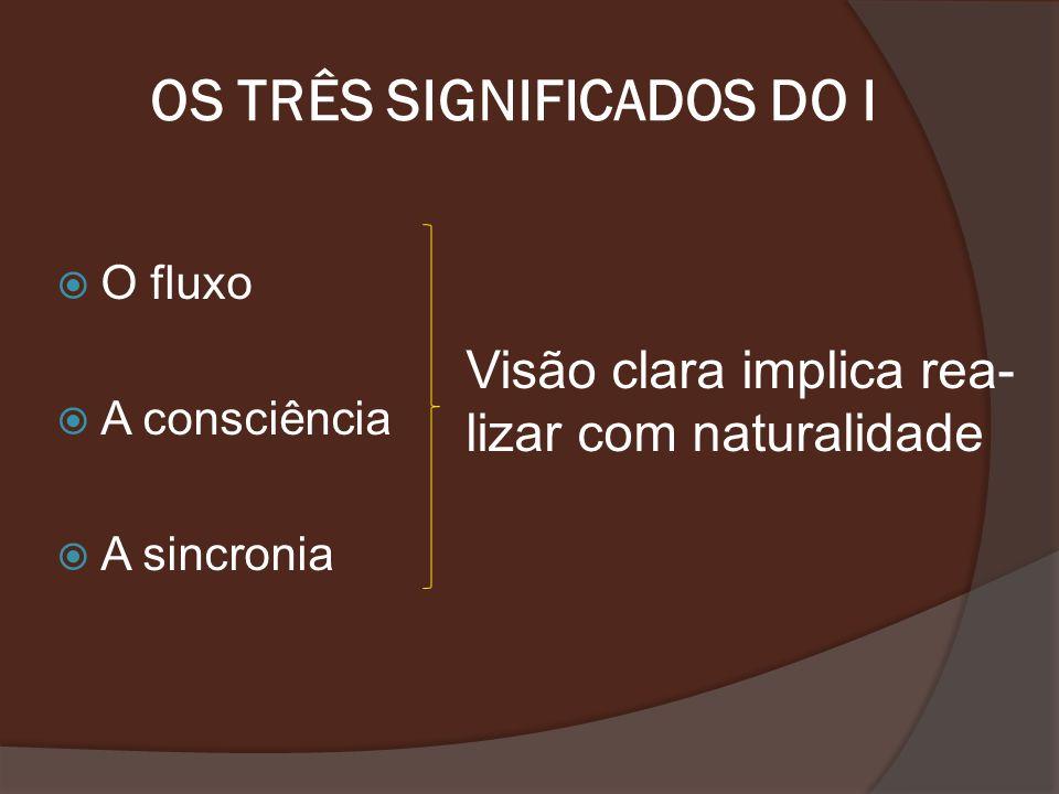OS TRÊS SIGNIFICADOS DO I