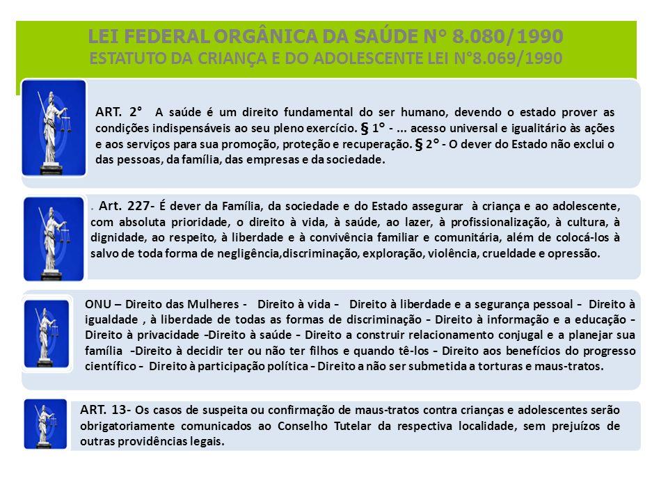 LEI FEDERAL ORGÂNICA DA SAÚDE N° 8.080/1990