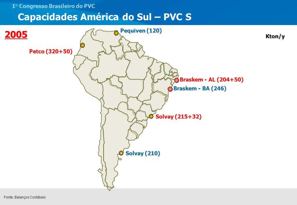 Capacidades América do Sul – PVC S