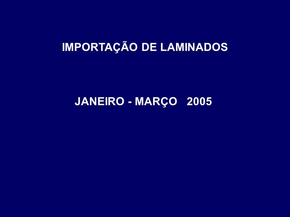 IMPORTAÇÃO DE LAMINADOS