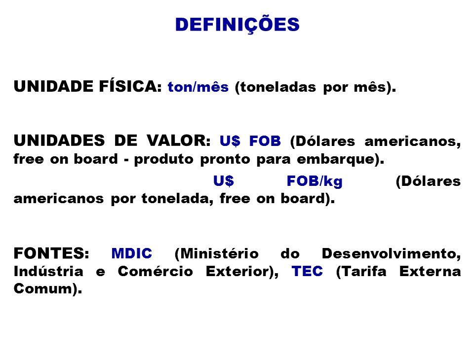 DEFINIÇÕES UNIDADE FÍSICA: ton/mês (toneladas por mês).