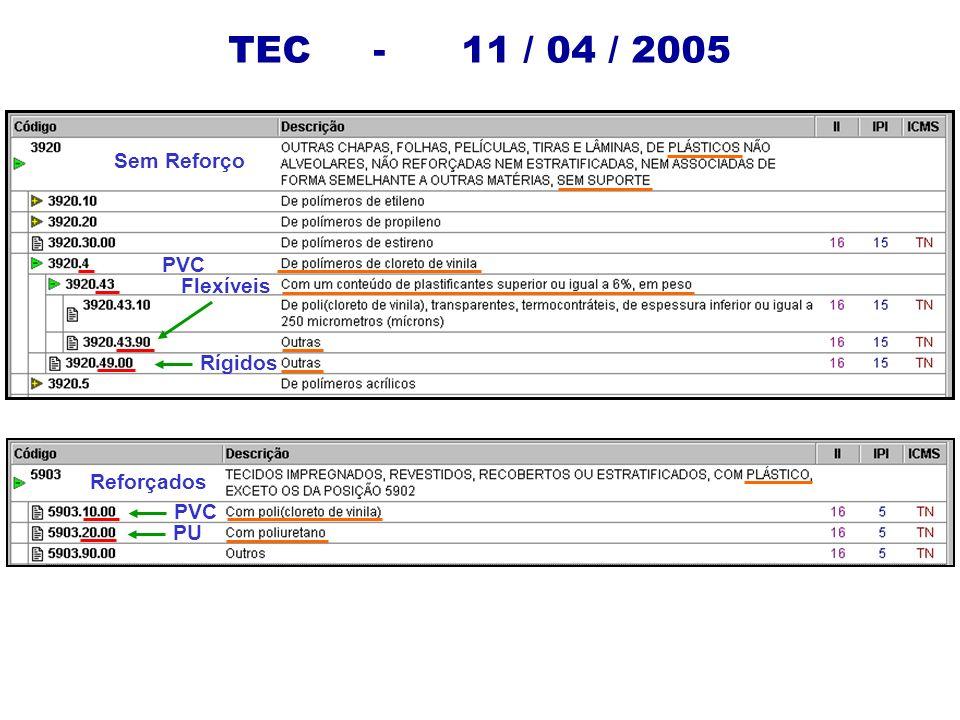 TEC - 11 / 04 / 2005 Sem Reforço PVC Flexíveis Rígidos Reforçados PVC