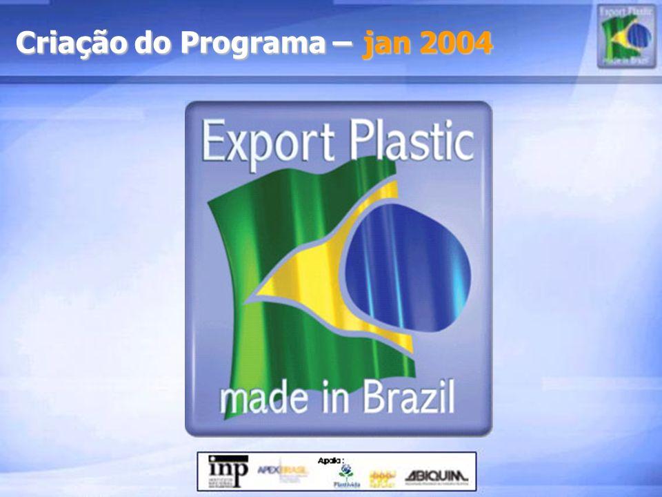 Criação do Programa – jan 2004