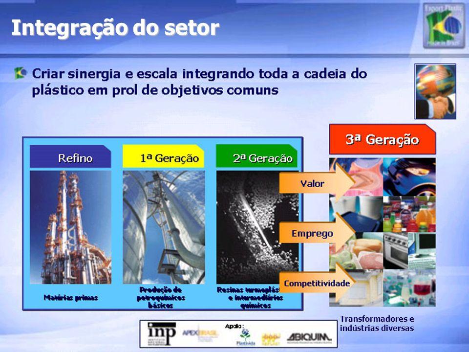 Transformadores e indústrias diversas