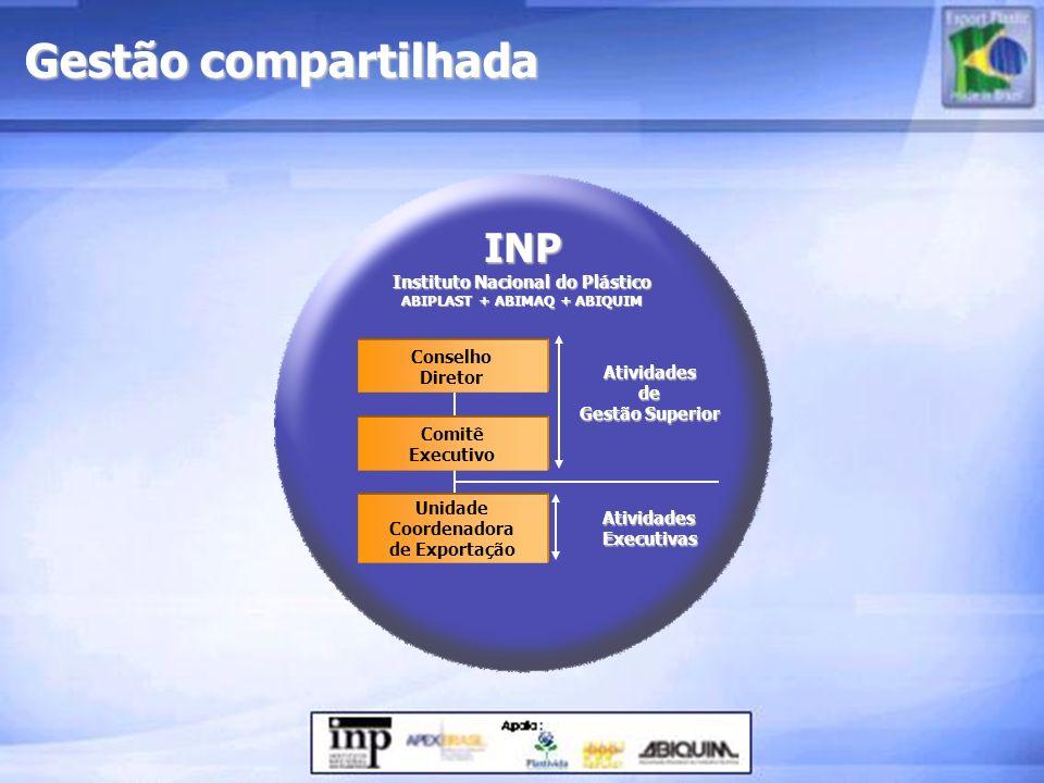 Instituto Nacional do Plástico ABIPLAST + ABIMAQ + ABIQUIM