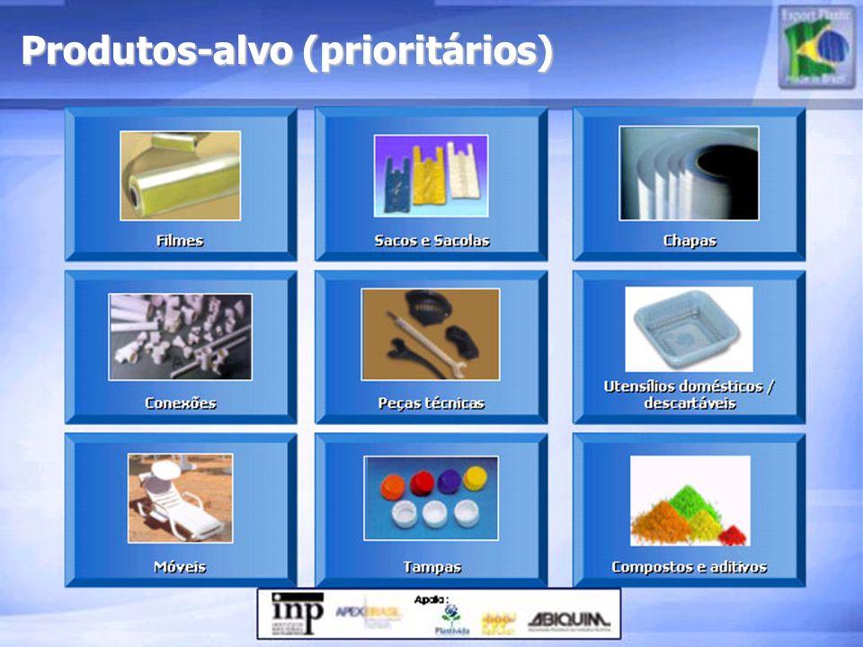 Produtos-alvo (prioritários)