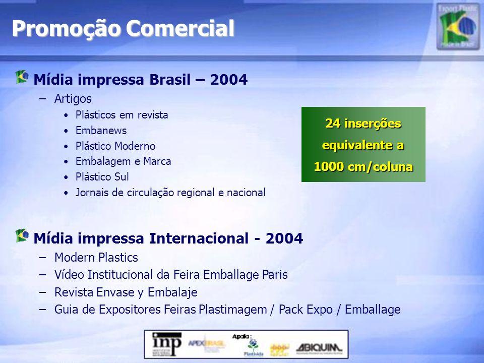 Promoção Comercial Mídia impressa Brasil – 2004