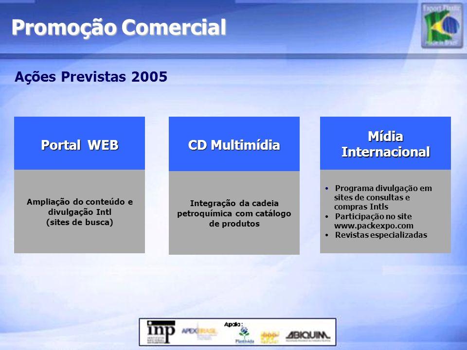 Promoção Comercial Ações Previstas 2005 Portal WEB CD Multimídia