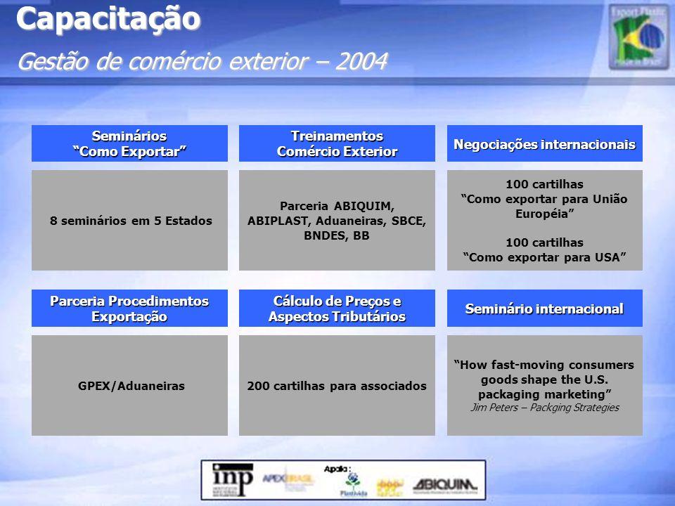 Capacitação Gestão de comércio exterior – 2004