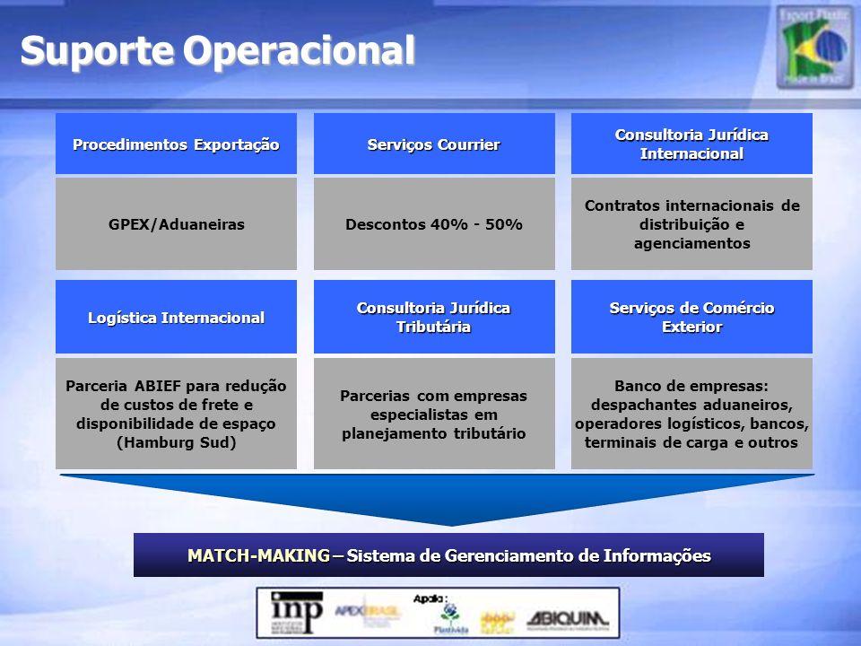 Suporte OperacionalProcedimentos Exportação. Serviços Courrier. Consultoria Jurídica Internacional.