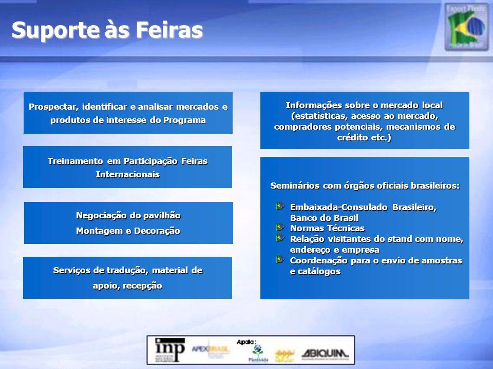 Suporte às Feiras Prospectar, identificar e analisar mercados e produtos de interesse do Programa.
