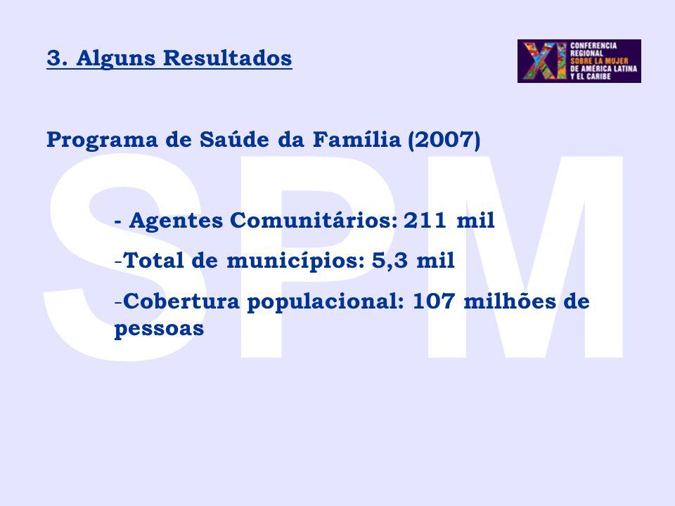 SPM 3. Alguns Resultados Programa de Saúde da Família (2007)